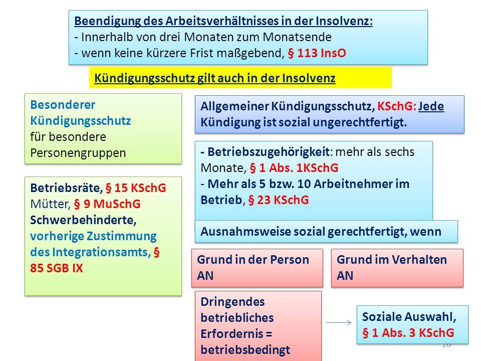 10 Beendigung des Arbeitsverhältnisses in der Insolvenz: - Innerhalb von drei Monaten zum Monatsende - wenn keine kürzere Frist maßgebend, § 113 InsO