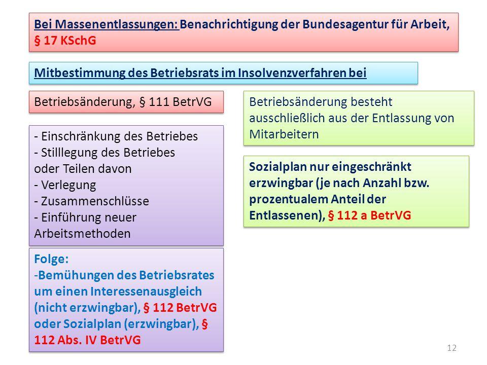 12 Bei Massenentlassungen: Benachrichtigung der Bundesagentur für Arbeit, § 17 KSchG Mitbestimmung des Betriebsrats im Insolvenzverfahren bei Betriebs