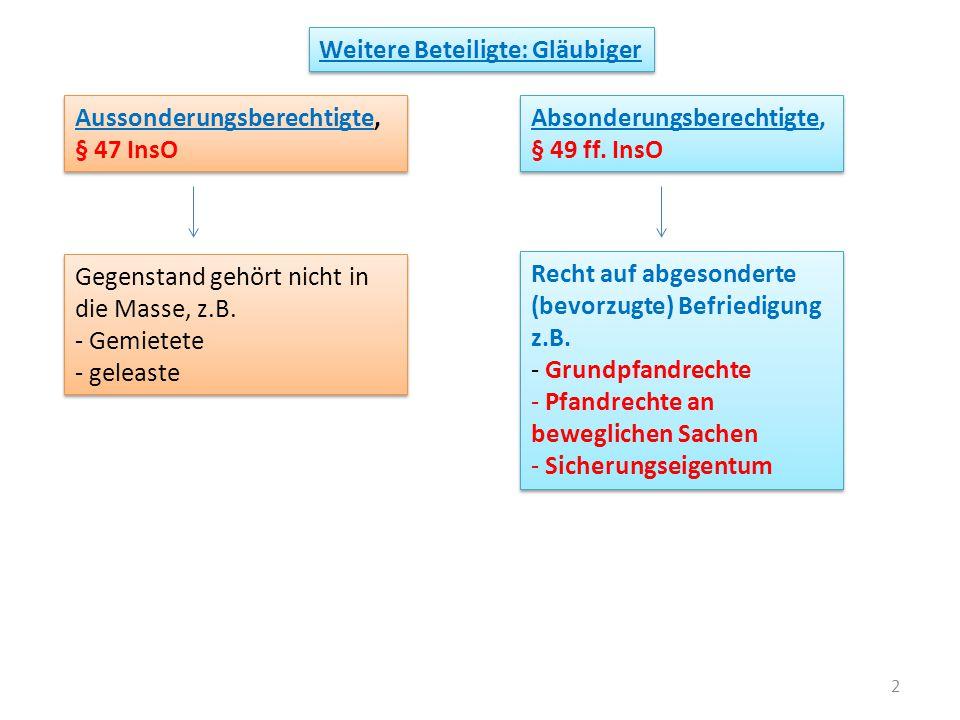 13 Grenzen des Sozialplans im Insolvenzverfahren Absolute Grenze Maximal 2,5 Monatsverdienste/ entlassener AN, § 123 Abs.