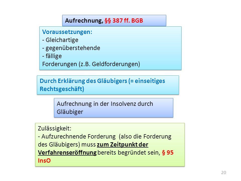 20 Aufrechnung, §§ 387 ff. BGB Voraussetzungen: - Gleichartige - gegenüberstehende - fällige Forderungen (z.B. Geldforderungen) Voraussetzungen: - Gle