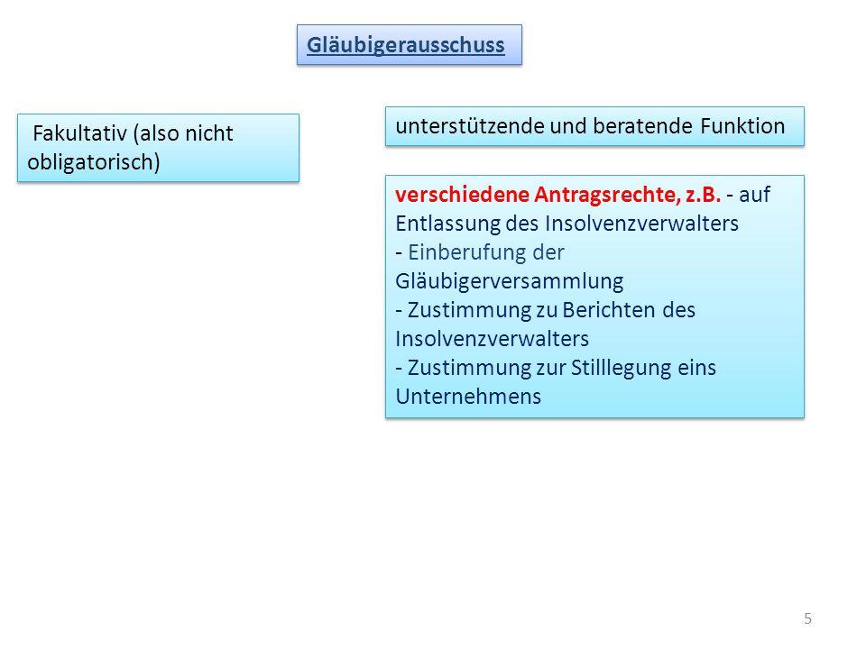 5 Gläubigerausschuss Fakultativ (also nicht obligatorisch) unterstützende und beratende Funktion verschiedene Antragsrechte, z.B. - auf Entlassung des