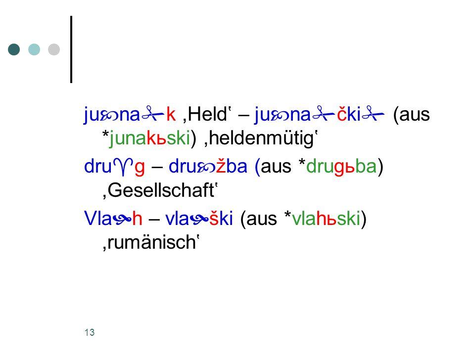 13 ju  na  k,Held' – ju  na  čki  (aus *junakьski),heldenmütig' dru  g – dru  žba (aus *drugьba),Gesellschaft' Vla  h – vla  ški (aus *vlahьski),rumänisch'