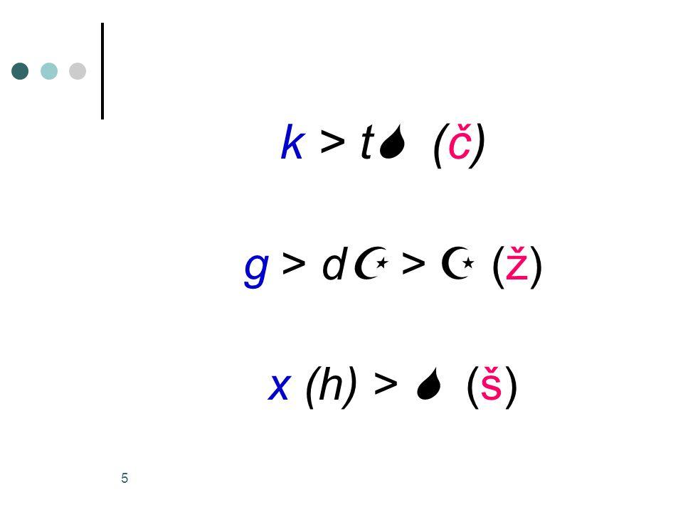46 f) die Velare k – g – h werden mit j zu den entsprechenden Palatallauten č – ž – š