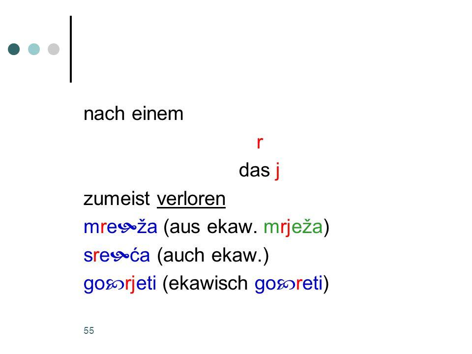 55 nach einem r das j zumeist verloren mre  ža (aus ekaw.