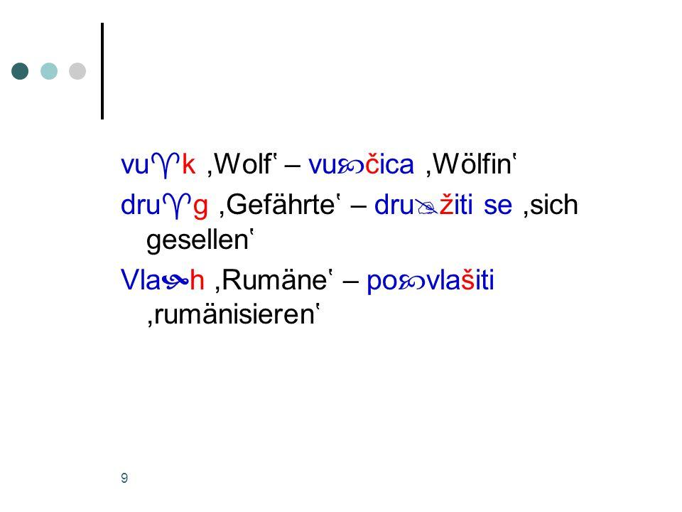 60 man schreibt somit nicht nur bra  tski ,brüderlich' (von bra  t,Bruder') hr  va  tski ,kroatisch' (von Hr  vat,Kroate') sondern auch gra  dski ,städtisch' (von gra  d,Stadt') lju  dski ,menschlich' (von lju  di,Menschen')