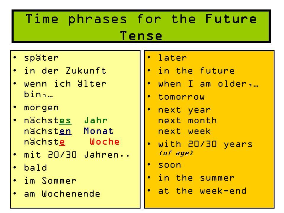 Time phrases for the Future Tense später in der Zukunft wenn ich älter bin,… morgen nächstes Jahr nächsten Monat nächste Woche mit 20/30 Jahren..