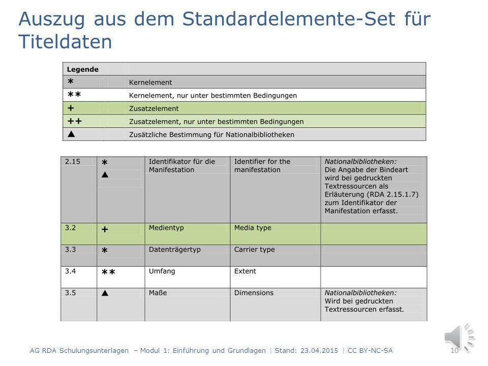 Auszug aus dem Standardelemente-Set für Normdaten 9 AG RDA Schulungsunterlagen – Modul 1: Einführung und Grundlagen | Stand: 23.04.2015 | CC BY-NC-SA