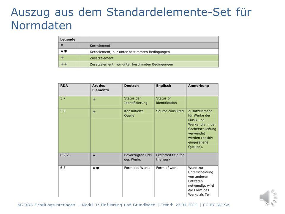 Standardelemente-Set 8 AG RDA Schulungsunterlagen – Modul 1: Einführung und Grundlagen | Stand: 23.04.2015 | CC BY-NC-SA Standardelemente-Set für den