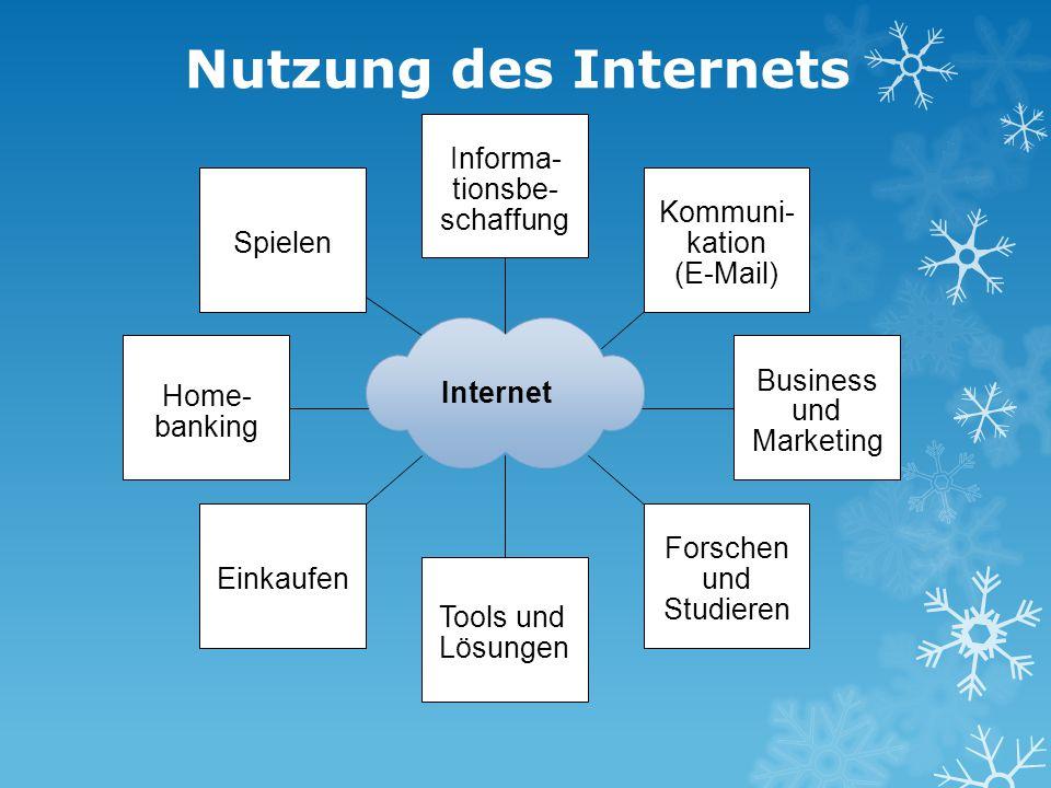 Nutzung des Internets Forschen und Studieren Tools und Lösungen Business und Marketing Informa- tionsbe- schaffung Spielen Einkaufen Home- banking Kom