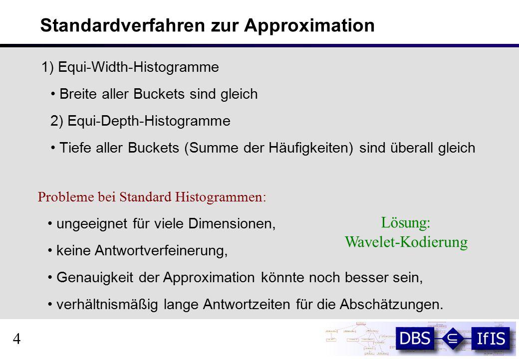 """Definition Wavelets Signalverarbeitungstechnik zur Reduktion eines D-dimensionalen Signals, Idee: """"Vereinfachung des Signals, indem man """"Ausreißer ausgleicht, ohne das Gesamtbild zu beeinträchtigen."""