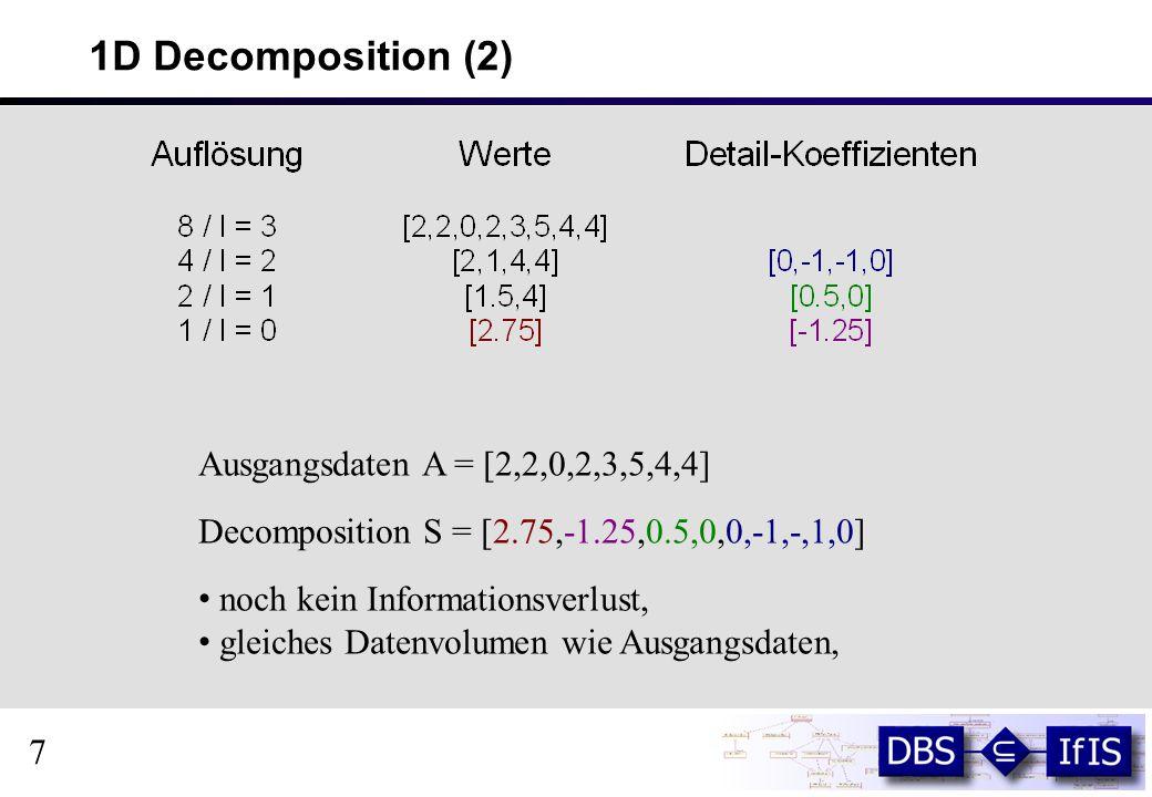 Query-Evaluierung 8 Exakte Evaluierung der Anfrage: 2.75 0 0 0.5 0 - 1.25 S (1) S (0) S (2) S (3) S (4) S (5) S (6) S (7) 2 02 3 5 44 2 Mittel Stufe 1 Stufe 2 Stufe 3 Stufe 4 plus, wenn in linker Hälfte minus, wenn in rechter Hälfte Bsp.: S(3) = S (0) + S (1) – S (2) – S (5) = 2.75 + (- 1.25) - 0.5 - (-1) = 2 S(0) S(1) S(2) S(3)S(4) S(5) S(6)S(7)