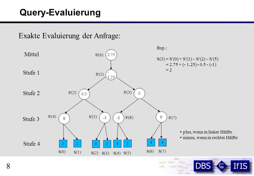 Query-Processing (2) Illustration am Beispiel des Select-Operators: 19 + + + + - - - - D1 D2 + - D1 D2 + -