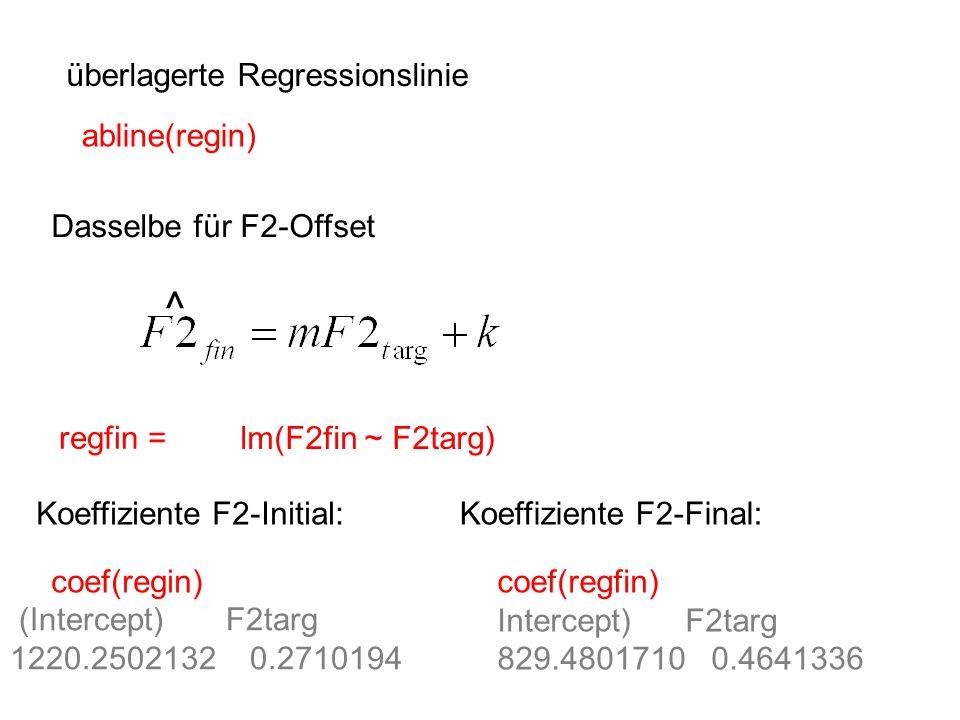 überlagerte Regressionslinie abline(regin) Dasselbe für F2-Offset ^ regfin = lm(F2fin ~ F2targ) Koeffiziente F2-Initial: coef(regin) (Intercept) F2tar