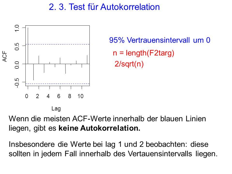 95% Vertrauensintervall um 0 n = length(F2targ) 2/sqrt(n) Insbesondere die Werte bei lag 1 und 2 beobachten: diese sollten in jedem Fall innerhalb des