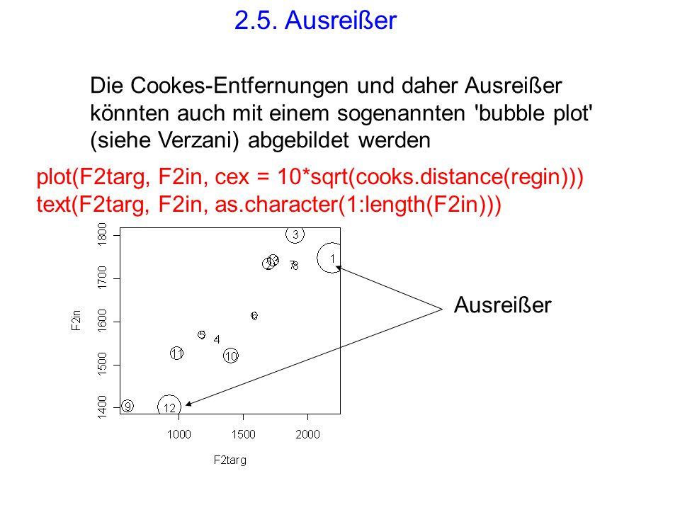 plot(F2targ, F2in, cex = 10*sqrt(cooks.distance(regin))) text(F2targ, F2in, as.character(1:length(F2in))) Die Cookes-Entfernungen und daher Ausreißer
