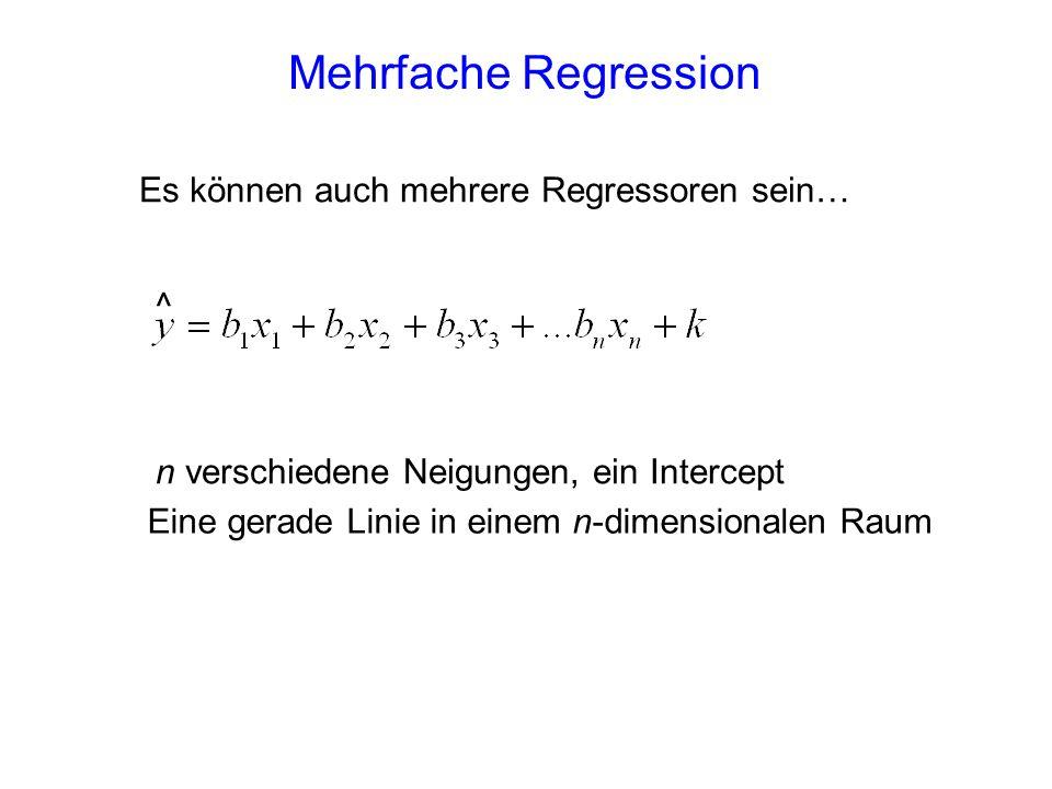 Es können auch mehrere Regressoren sein… ^ Eine gerade Linie in einem n-dimensionalen Raum n verschiedene Neigungen, ein Intercept Mehrfache Regressio
