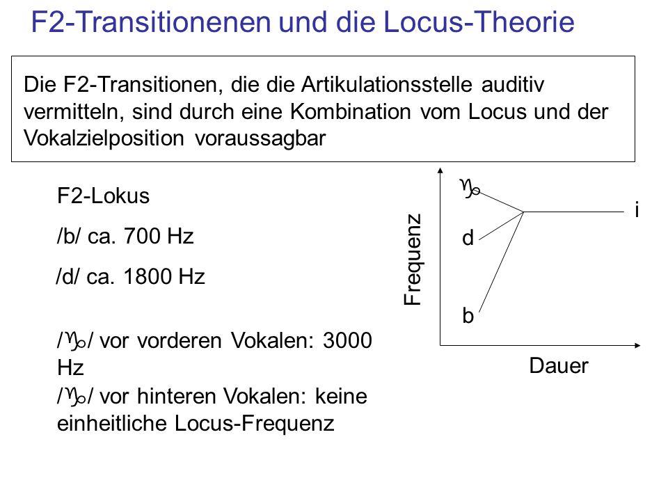 /g/ vor hinteren Vokalen: keine einheitliche Locus-Frequenz F2-Transitionenen und die Locus-Theorie Die F2-Transitionen, die die Artikulationsstelle a
