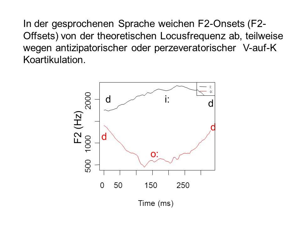 In der gesprochenen Sprache weichen F2-Onsets (F2- Offsets) von der theoretischen Locusfrequenz ab, teilweise wegen antizipatorischer oder perzeverato