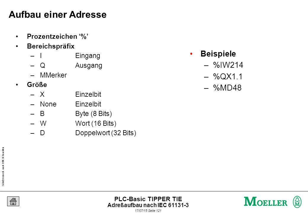 Schutzvermerk nach DIN 34 beachten 17/07/15 Seite 121 PLC-Basic TIPPER TIE Beispiele –%IW214 –%QX1.1 –%MD48 Aufbau einer Adresse Prozentzeichen '%' Bereichspräfix –IEingang –QAusgang –MMerker Größe –XEinzelbit –NoneEinzelbit –BByte (8 Bits) –WWort (16 Bits) –DDoppelwort (32 Bits) Adreßaufbau nach IEC 61131-3