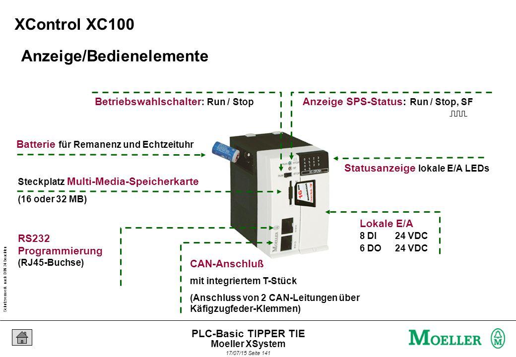 Schutzvermerk nach DIN 34 beachten 17/07/15 Seite 141 PLC-Basic TIPPER TIE Anzeige/Bedienelemente Anzeige SPS-Status: Run / Stop, SF Betriebswahlschalter : Run / Stop Statusanzeige lokale E/A LEDs Lokale E/A 8 DI24 VDC 6 DO 24 VDC Batterie für Remanenz und Echtzeituhr CAN-Anschluß mit integriertem T-Stück (Anschluss von 2 CAN-Leitungen über Käfigzugfeder-Klemmen) Steckplatz Multi-Media-Speicherkarte RS232 Programmierung (RJ45-Buchse) (16 oder 32 MB) XControl XC100 Moeller XSystem