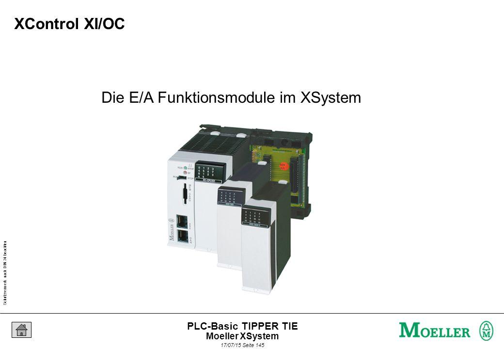 Schutzvermerk nach DIN 34 beachten 17/07/15 Seite 145 PLC-Basic TIPPER TIE Die E/A Funktionsmodule im XSystem XControl XI/OC Moeller XSystem