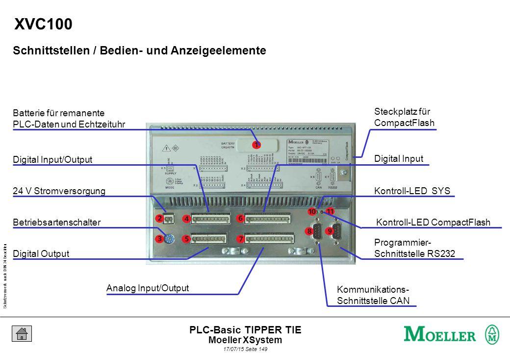 Schutzvermerk nach DIN 34 beachten 17/07/15 Seite 149 PLC-Basic TIPPER TIE Batterie für remanente PLC-Daten und Echtzeituhr 24 V Stromversorgung Betriebsartenschalter Digital Input/Output Digital Output Kommunikations- Schnittstelle CAN Analog Input/Output Programmier- Schnittstelle RS232 Kontroll-LED SYS Kontroll-LED CompactFlash Steckplatz für CompactFlash Digital Input Schnittstellen / Bedien- und Anzeigeelemente XVC100 Moeller XSystem