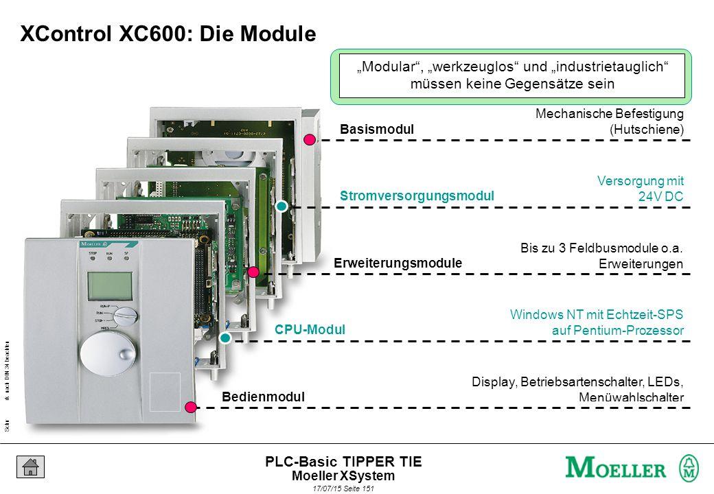 Schutzvermerk nach DIN 34 beachten 17/07/15 Seite 151 PLC-Basic TIPPER TIE Basismodul Mechanische Befestigung (Hutschiene) Stromversorgungsmodul Versorgung mit 24V DC Erweiterungsmodule Bis zu 3 Feldbusmodule o.a.