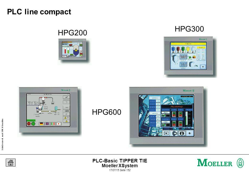 Schutzvermerk nach DIN 34 beachten 17/07/15 Seite 152 PLC-Basic TIPPER TIE PLC line compact HPG200 HPG300 HPG600 Moeller XSystem