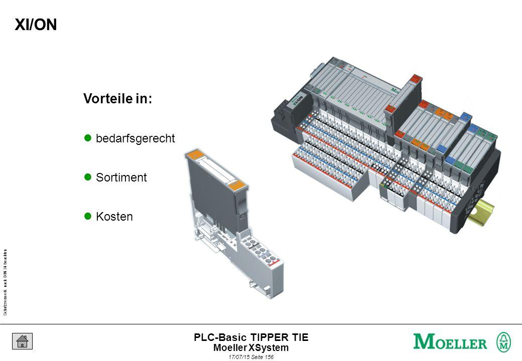 Schutzvermerk nach DIN 34 beachten 17/07/15 Seite 156 PLC-Basic TIPPER TIE Vorteile in: l bedarfsgerecht l Sortiment l Kosten XI/ON Moeller XSystem