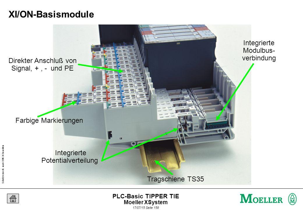 Schutzvermerk nach DIN 34 beachten 17/07/15 Seite 158 PLC-Basic TIPPER TIE Tragschiene TS35 Direkter Anschluß von Signal, +, - und PE Farbige Markierungen Integrierte Potentialverteilung Integrierte Modulbus- verbindung XI/ON-Basismodule Moeller XSystem