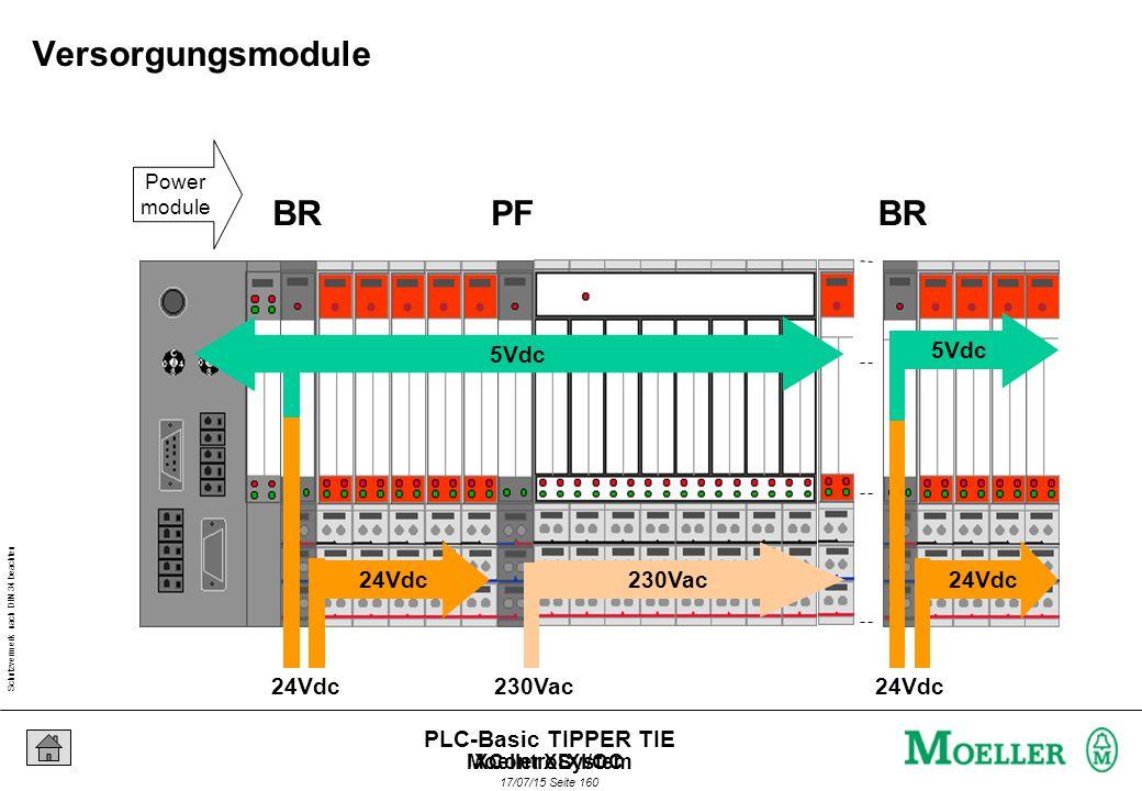 Schutzvermerk nach DIN 34 beachten 17/07/15 Seite 160 PLC-Basic TIPPER TIE BRPFBR 230Vac24Vdc5Vdc 24Vdc Power module 24Vdc 230Vac Versorgungsmodule XControl XI/OCMoeller XSystem