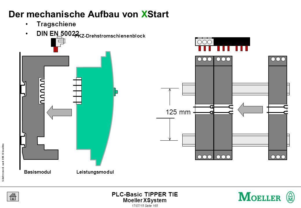 Schutzvermerk nach DIN 34 beachten 17/07/15 Seite 165 PLC-Basic TIPPER TIE 125 mm Basismodul Leistungsmodul PKZ-Drehstromschienenblock Der mechanische Aufbau von XStart Tragschiene DIN EN 50022 Moeller XSystem