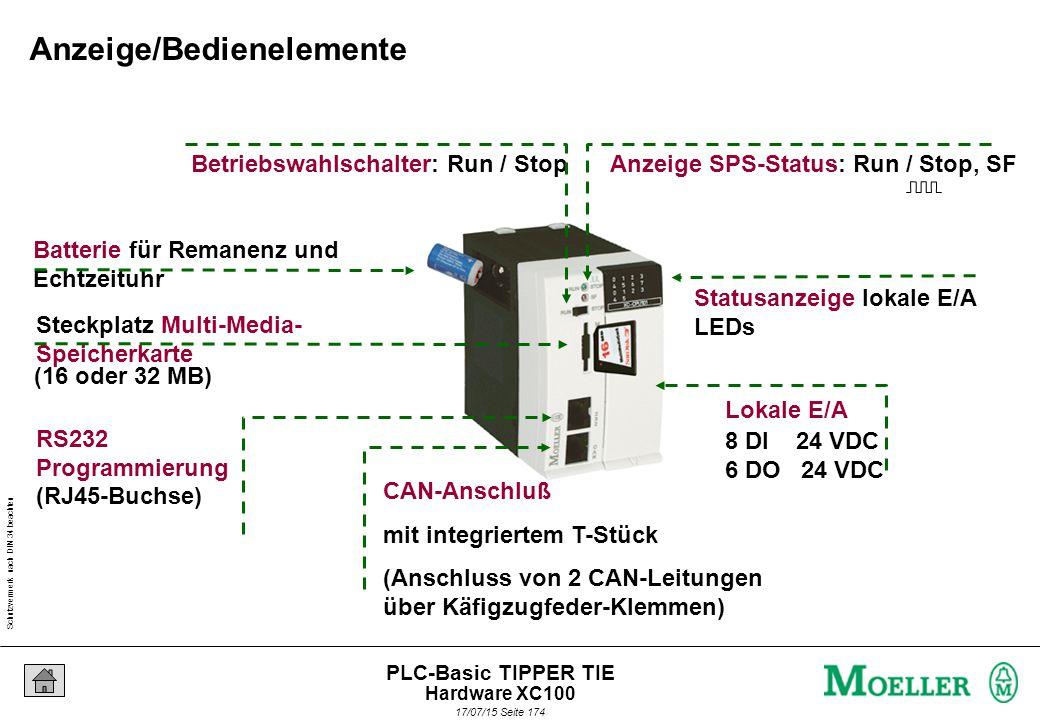 Schutzvermerk nach DIN 34 beachten 17/07/15 Seite 174 PLC-Basic TIPPER TIE Anzeige SPS-Status: Run / Stop, SFBetriebswahlschalter: Run / Stop Statusanzeige lokale E/A LEDs Lokale E/A 8 DI24 VDC 6 DO 24 VDC Batterie für Remanenz und Echtzeituhr CAN-Anschluß mit integriertem T-Stück (Anschluss von 2 CAN-Leitungen über Käfigzugfeder-Klemmen) Steckplatz Multi-Media- Speicherkarte RS232 Programmierung (RJ45-Buchse) (16 oder 32 MB) Anzeige/Bedienelemente Hardware XC100