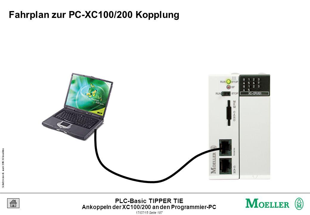 Schutzvermerk nach DIN 34 beachten 17/07/15 Seite 187 PLC-Basic TIPPER TIE Fahrplan zur PC-XC100/200 Kopplung Ankoppeln der XC100/200 an den Programmier-PC