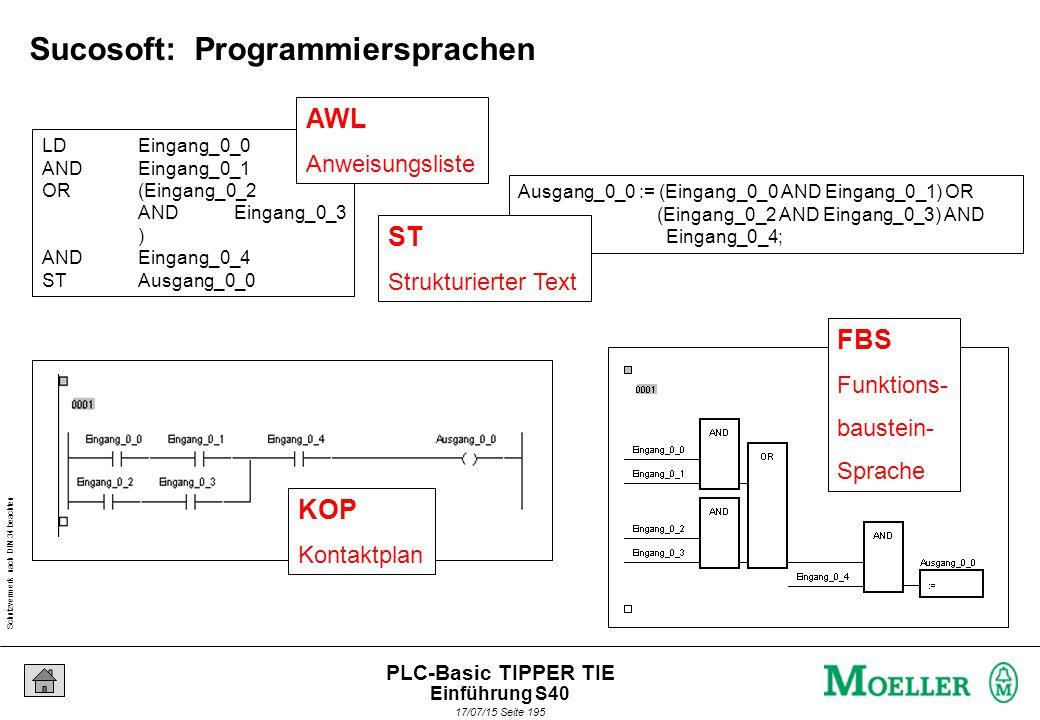 Schutzvermerk nach DIN 34 beachten 17/07/15 Seite 195 PLC-Basic TIPPER TIE FBS Funktions- baustein- Sprache Ausgang_0_0 := (Eingang_0_0 AND Eingang_0_1) OR (Eingang_0_2 AND Eingang_0_3) AND Eingang_0_4; ST Strukturierter Text KOP Kontaktplan LDEingang_0_0 ANDEingang_0_1 OR(Eingang_0_2 ANDEingang_0_3 ) ANDEingang_0_4 STAusgang_0_0 AWL Anweisungsliste Sucosoft: Programmiersprachen Einführung S40