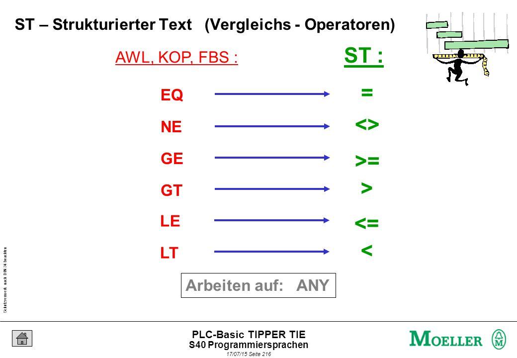 Schutzvermerk nach DIN 34 beachten 17/07/15 Seite 216 PLC-Basic TIPPER TIE AWL, KOP, FBS : ST : EQ NE GE GT = <> >= > Arbeiten auf: ANY LE LT <= < ST – Strukturierter Text (Vergleichs - Operatoren) S40 Programmiersprachen