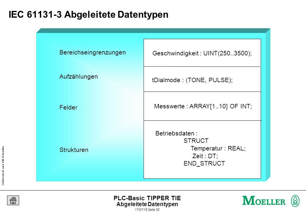 Schutzvermerk nach DIN 34 beachten 17/07/15 Seite 52 PLC-Basic TIPPER TIE Bereichseingrenzungen Geschwindigkeit : UINT(250..3500); Aufzählungen tDialmode : (TONE, PULSE); Felder Strukturen Messwerte : ARRAY[1..10] OF INT; Betriebsdaten : STRUCT Temperatur : REAL; Zeit : DT; END_STRUCT IEC 61131-3 Abgeleitete Datentypen Abgeleitete Datentypen