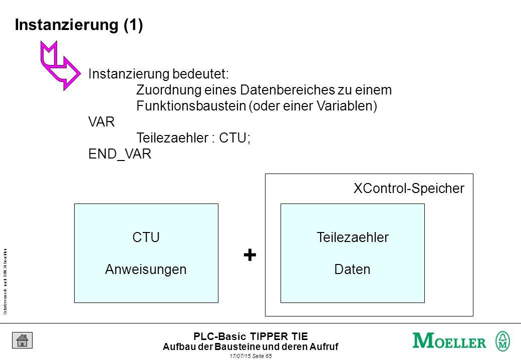 Schutzvermerk nach DIN 34 beachten 17/07/15 Seite 65 PLC-Basic TIPPER TIE Instanzierung bedeutet: Zuordnung eines Datenbereiches zu einem Funktionsbaustein (oder einer Variablen) VAR Teilezaehler : CTU; END_VAR CTU Anweisungen + Teilezaehler Daten XControl-Speicher Instanzierung (1) Aufbau der Bausteine und deren Aufruf