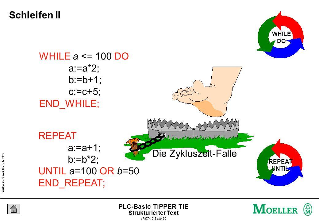 Schutzvermerk nach DIN 34 beachten 17/07/15 Seite 95 PLC-Basic TIPPER TIE WHILE a <= 100 DO a:=a*2; b:=b+1; c:=c+5; END_WHILE; WHILE DO REPEAT a:=a+1; b:=b*2; UNTIL a=100 OR b=50 END_REPEAT; REPEAT UNTIL Die Zykluszeit-Falle Schleifen II Strukturierter Text