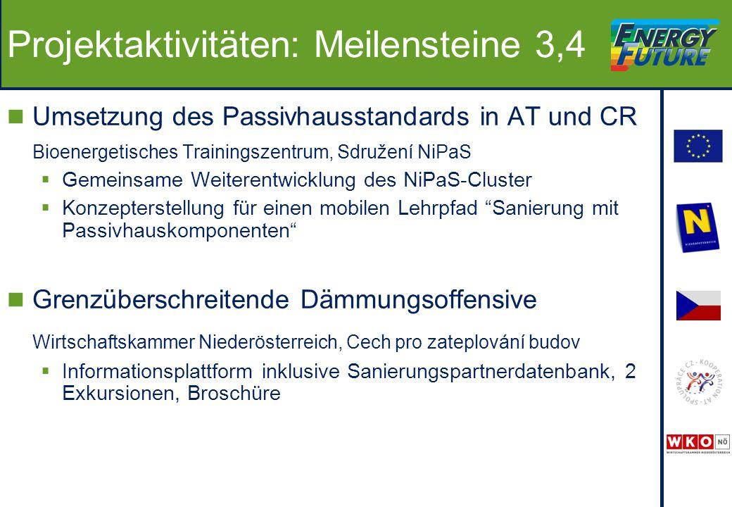Projektaktivitäten: Meilensteine 3,4 Umsetzung des Passivhausstandards in AT und CR Bioenergetisches Trainingszentrum, Sdružení NiPaS  Gemeinsame Weiterentwicklung des NiPaS-Cluster  Konzepterstellung für einen mobilen Lehrpfad Sanierung mit Passivhauskomponenten Grenzüberschreitende Dämmungsoffensive Wirtschaftskammer Niederösterreich, Cech pro zateplování budov  Informationsplattform inklusive Sanierungspartnerdatenbank, 2 Exkursionen, Broschüre