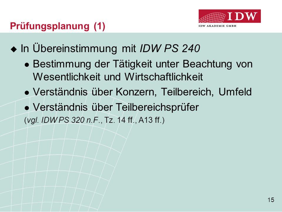 15 Prüfungsplanung (1)  In Übereinstimmung mit IDW PS 240 Bestimmung der Tätigkeit unter Beachtung von Wesentlichkeit und Wirtschaftlichkeit Verständ