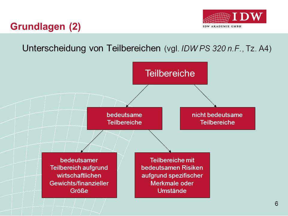17 Prüfungsplanung (3)  Bestimmung der Wesentlichkeit Festlegung durch das KPT von  Konzernwesentlichkeit  ggf.
