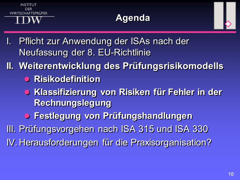 10 Agenda I.Pflicht zur Anwendung der ISAs nach der Neufassung der 8. EU-Richtlinie II.Weiterentwicklung des Prüfungsrisikomodells Risikodefinition Kl