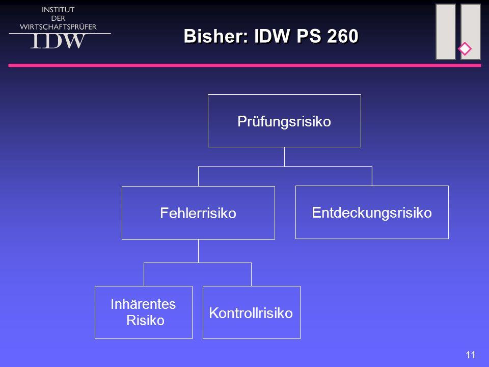 11 Prüfungsrisiko Fehlerrisiko Entdeckungsrisiko Inhärentes Risiko Kontrollrisiko Bisher: IDW PS 260