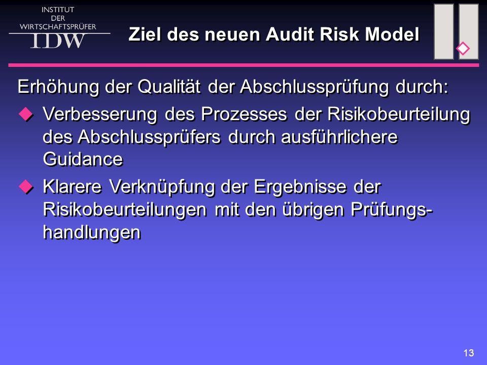 13 Ziel des neuen Audit Risk Model Erhöhung der Qualität der Abschlussprüfung durch:  Verbesserung des Prozesses der Risikobeurteilung des Abschlussprüfers durch ausführlichere Guidance  Klarere Verknüpfung der Ergebnisse der Risikobeurteilungen mit den übrigen Prüfungs- handlungen Erhöhung der Qualität der Abschlussprüfung durch:  Verbesserung des Prozesses der Risikobeurteilung des Abschlussprüfers durch ausführlichere Guidance  Klarere Verknüpfung der Ergebnisse der Risikobeurteilungen mit den übrigen Prüfungs- handlungen
