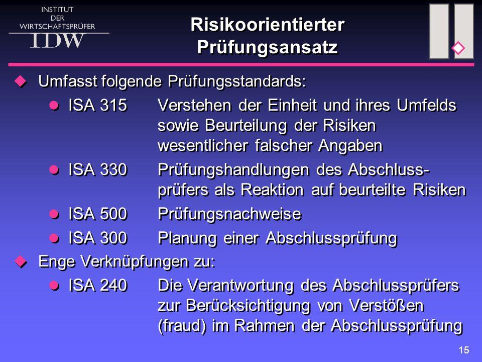 15 Risikoorientierter Prüfungsansatz  Umfasst folgende Prüfungsstandards: ISA 315 Verstehen der Einheit und ihres Umfelds sowie Beurteilung der Risiken wesentlicher falscher Angaben ISA 330 Prüfungshandlungen des Abschluss- prüfers als Reaktion auf beurteilte Risiken ISA 500 Prüfungsnachweise ISA 300 Planung einer Abschlussprüfung  Enge Verknüpfungen zu: ISA 240 Die Verantwortung des Abschlussprüfers zur Berücksichtigung von Verstößen (fraud) im Rahmen der Abschlussprüfung  Umfasst folgende Prüfungsstandards: ISA 315 Verstehen der Einheit und ihres Umfelds sowie Beurteilung der Risiken wesentlicher falscher Angaben ISA 330 Prüfungshandlungen des Abschluss- prüfers als Reaktion auf beurteilte Risiken ISA 500 Prüfungsnachweise ISA 300 Planung einer Abschlussprüfung  Enge Verknüpfungen zu: ISA 240 Die Verantwortung des Abschlussprüfers zur Berücksichtigung von Verstößen (fraud) im Rahmen der Abschlussprüfung