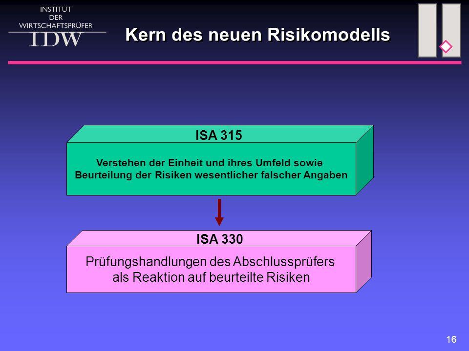 16 Kern des neuen Risikomodells Verstehen der Einheit und ihres Umfeld sowie Beurteilung der Risiken wesentlicher falscher Angaben Prüfungshandlungen des Abschlussprüfers als Reaktion auf beurteilte Risiken ISA 315 ISA 330