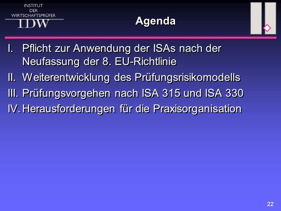 22 Agenda I.Pflicht zur Anwendung der ISAs nach der Neufassung der 8. EU-Richtlinie II.Weiterentwicklung des Prüfungsrisikomodells III.Prüfungsvorgehe