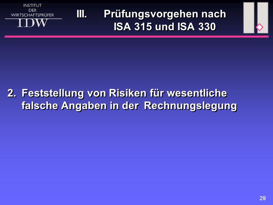 29 III. Prüfungsvorgehen nach ISA 315 und ISA 330 2.Feststellung von Risiken für wesentliche falsche Angaben in der Rechnungslegung