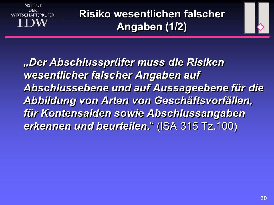 """30 Risiko wesentlichen falscher Angaben (1/2) """"Der Abschlussprüfer muss die Risiken wesentlicher falscher Angaben auf Abschlussebene und auf Aussageebene für die Abbildung von Arten von Geschäftsvorfällen, für Kontensalden sowie Abschlussangaben erkennen und beurteilen. (ISA 315 Tz.100)"""